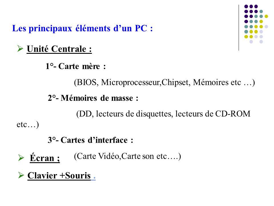 Les principaux éléments d'un PC :