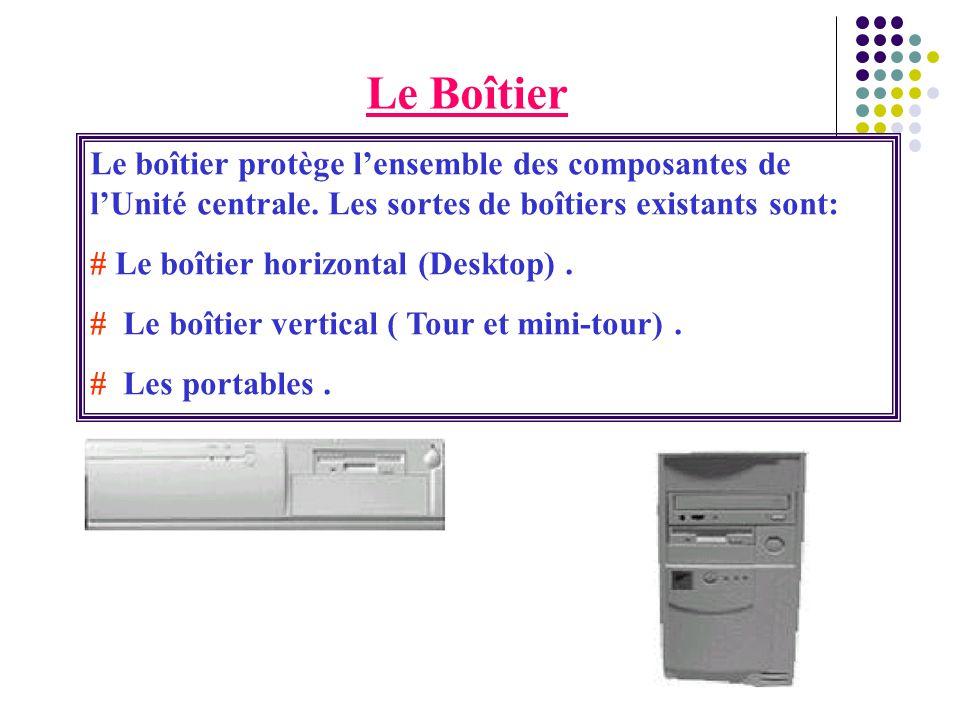 Le Boîtier Le boîtier protège l'ensemble des composantes de l'Unité centrale. Les sortes de boîtiers existants sont: