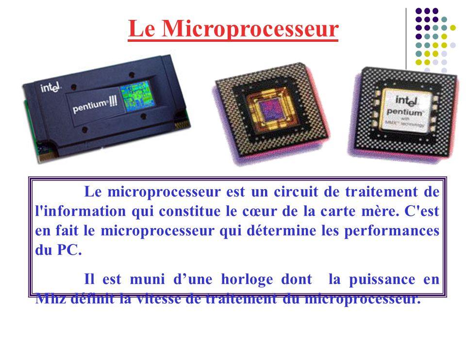 Le Microprocesseur