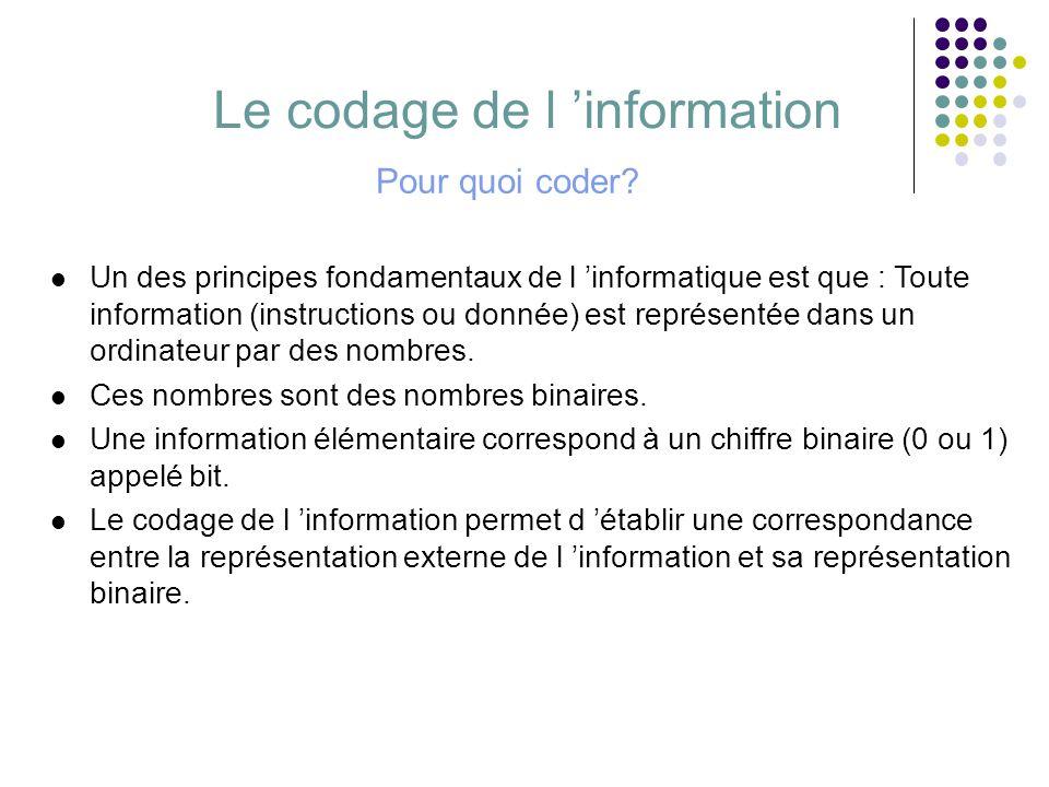 Le codage de l 'information
