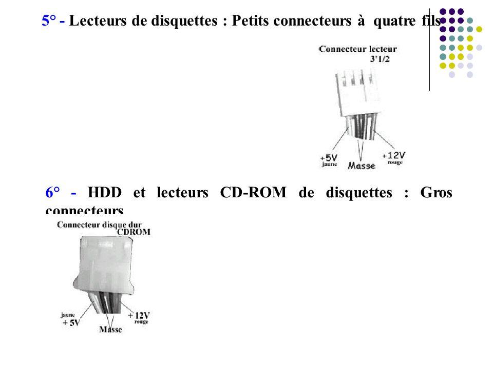 5° - Lecteurs de disquettes : Petits connecteurs à quatre fils