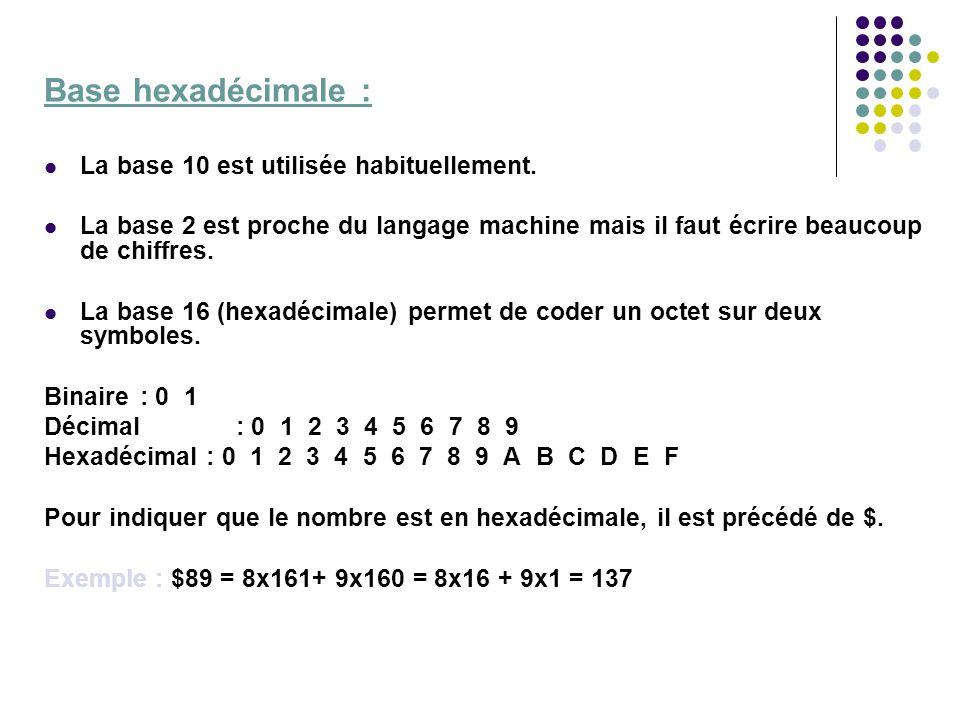 Base hexadécimale : La base 10 est utilisée habituellement.