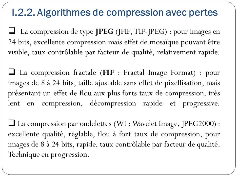 I.2.2. Algorithmes de compression avec pertes