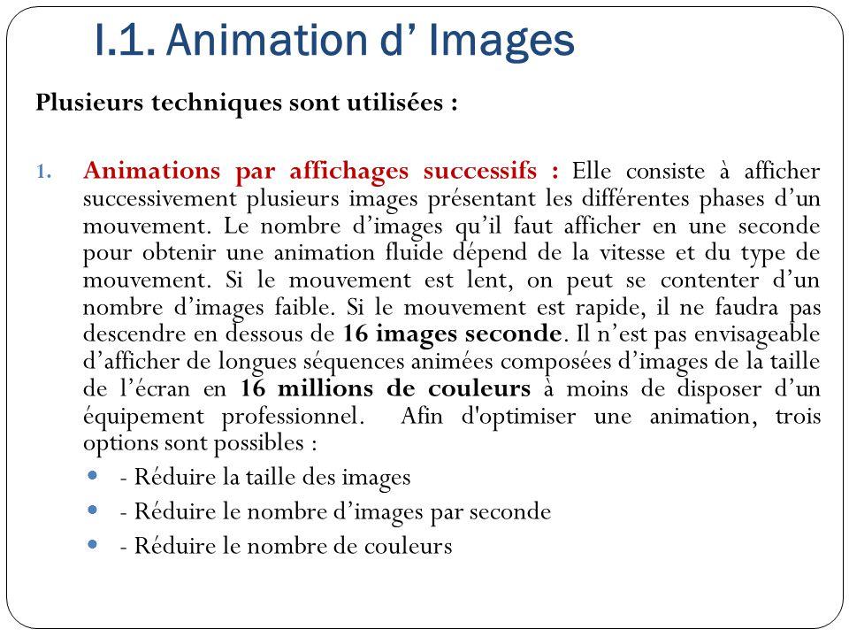 I.1. Animation d' Images Plusieurs techniques sont utilisées :