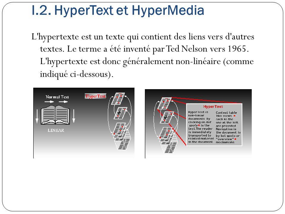 I.2. HyperText et HyperMedia