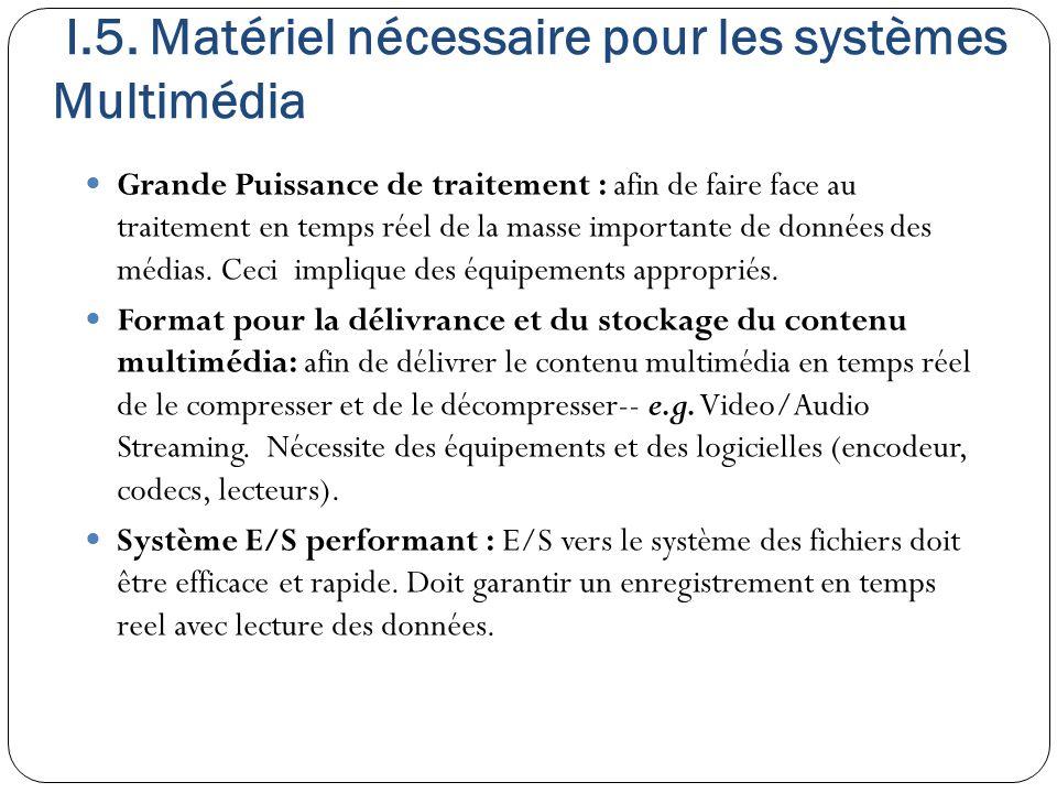 I.5. Matériel nécessaire pour les systèmes Multimédia