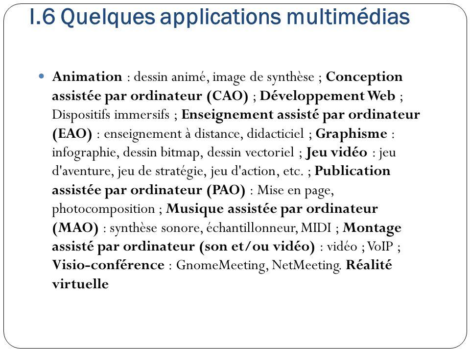 I.6 Quelques applications multimédias
