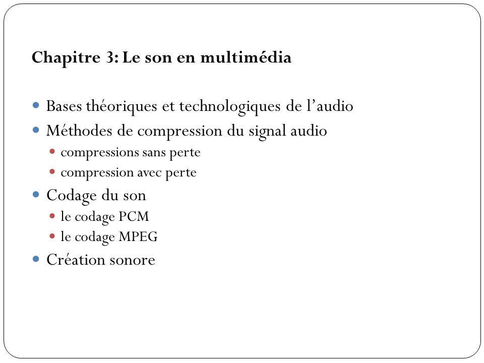 Chapitre 3: Le son en multimédia