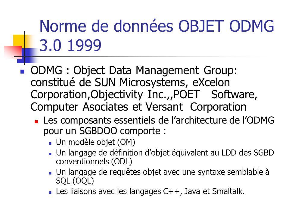 Norme de données OBJET ODMG 3.0 1999