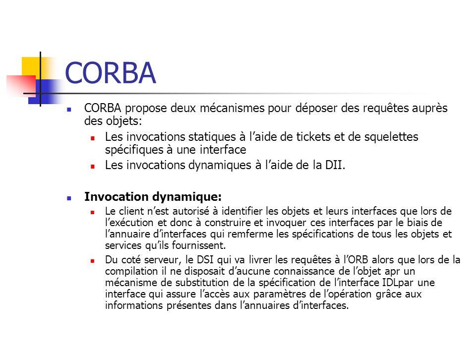 CORBA CORBA propose deux mécanismes pour déposer des requêtes auprès des objets: