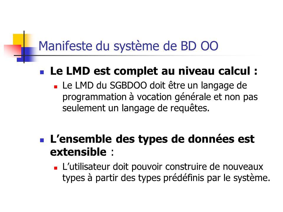 Manifeste du système de BD OO