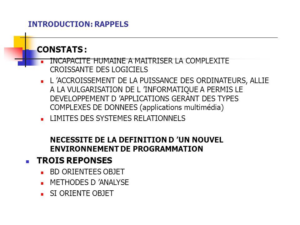 CONSTATS : TROIS REPONSES INTRODUCTION: RAPPELS