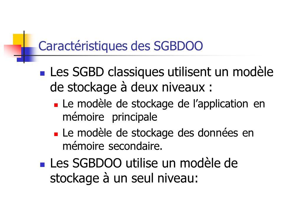 Caractéristiques des SGBDOO