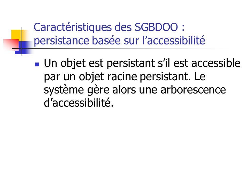 Caractéristiques des SGBDOO : persistance basée sur l'accessibilité