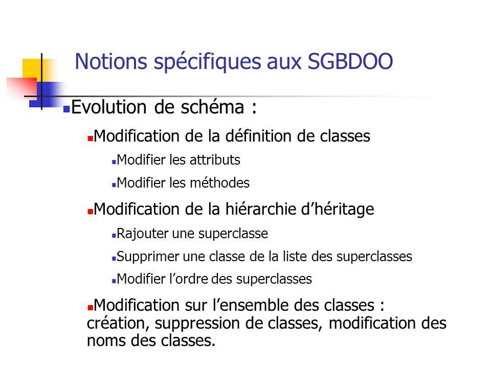 Notions spécifiques aux SGBDOO