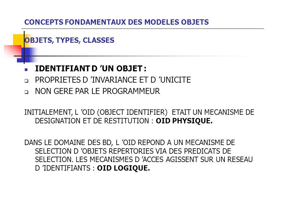 IDENTIFIANT D 'UN OBJET : PROPRIETES D 'INVARIANCE ET D 'UNICITE