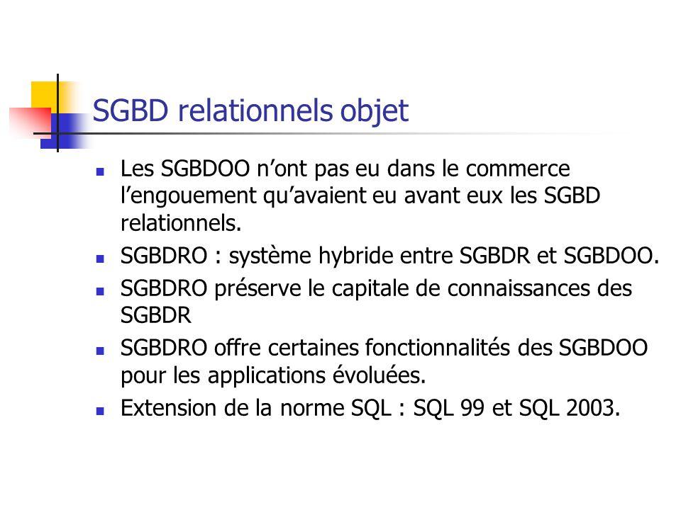 SGBD relationnels objet