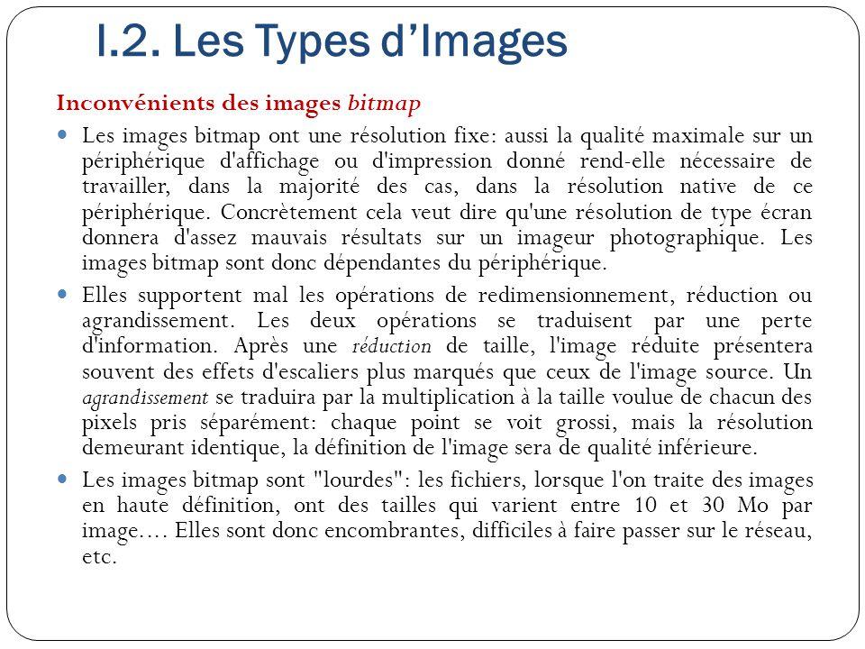 I.2. Les Types d'Images Inconvénients des images bitmap