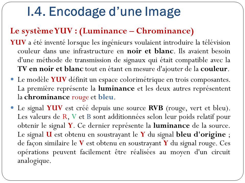 I.4. Encodage d'une Image Le système YUV : (Luminance – Chrominance)