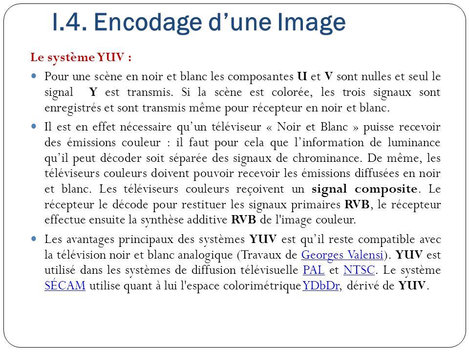 I.4. Encodage d'une Image Le système YUV :
