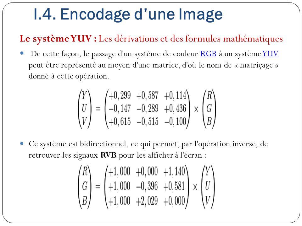 I.4. Encodage d'une Image Le système YUV : Les dérivations et des formules mathématiques.