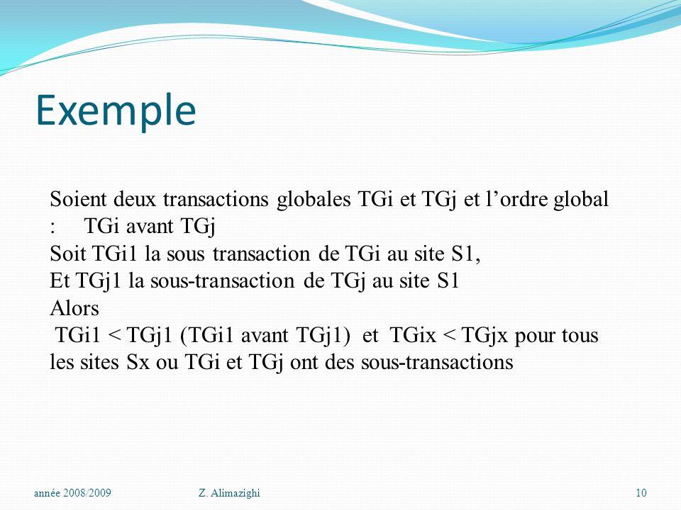 Exemple Soient deux transactions globales TGi et TGj et l'ordre global : TGi avant TGj. Soit TGi1 la sous transaction de TGi au site S1,
