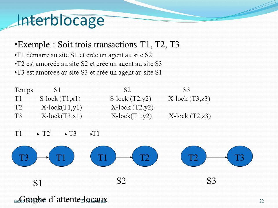 Interblocage Exemple : Soit trois transactions T1, T2, T3 T3 T1 T2 S1