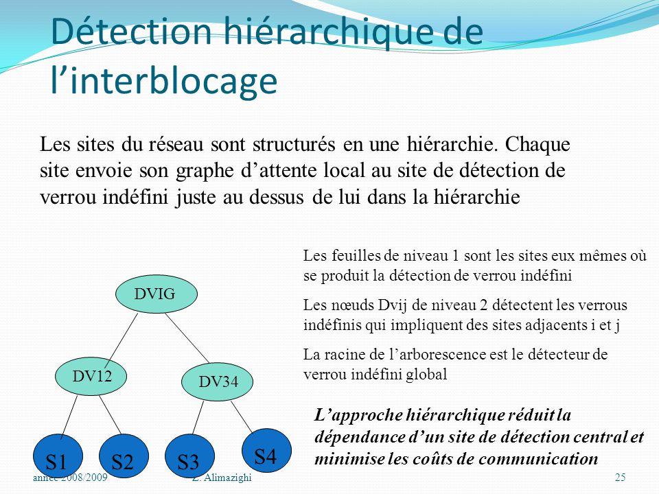 Détection hiérarchique de l'interblocage