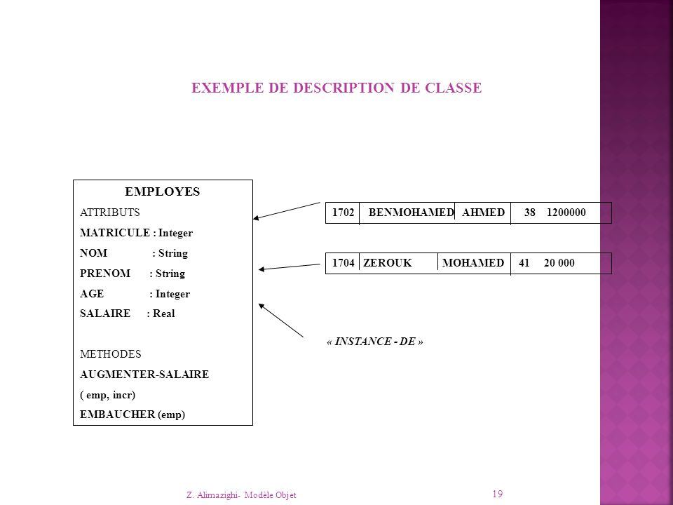 EXEMPLE DE DESCRIPTION DE CLASSE