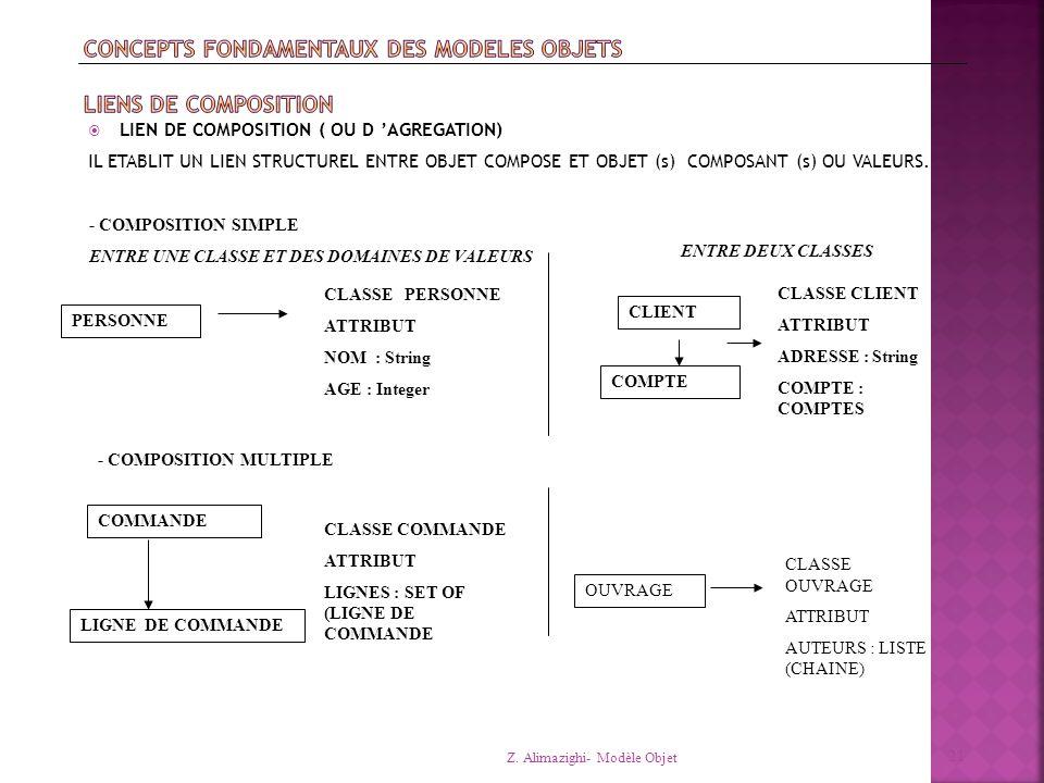 CONCEPTS FONDAMENTAUX DES MODELES OBJETS LIENS DE COMPOSITION
