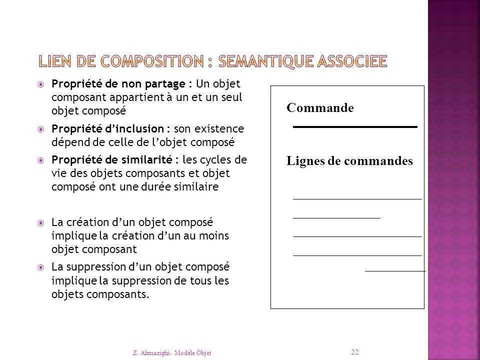 LIEN DE COMPOSITION : SEMANTIQUE ASSOCIEE