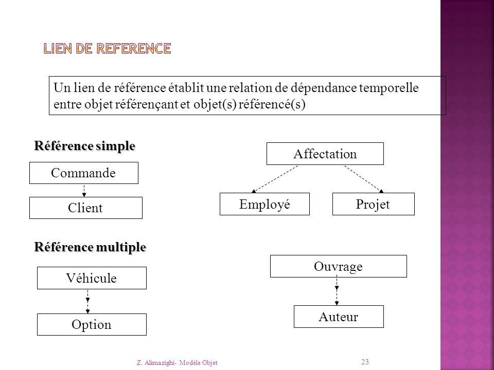 LIEN DE REFERENCE Un lien de référence établit une relation de dépendance temporelle entre objet référençant et objet(s) référencé(s)