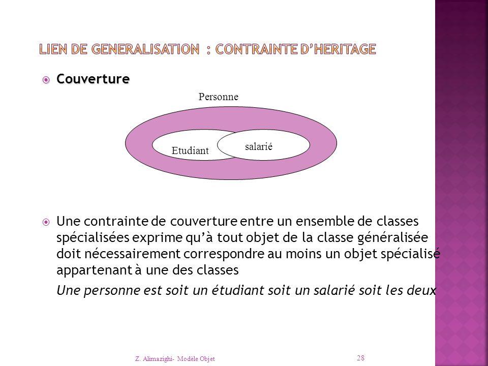 LIEN DE GENERALISATION : CONTRAINTE D'HERITAGE