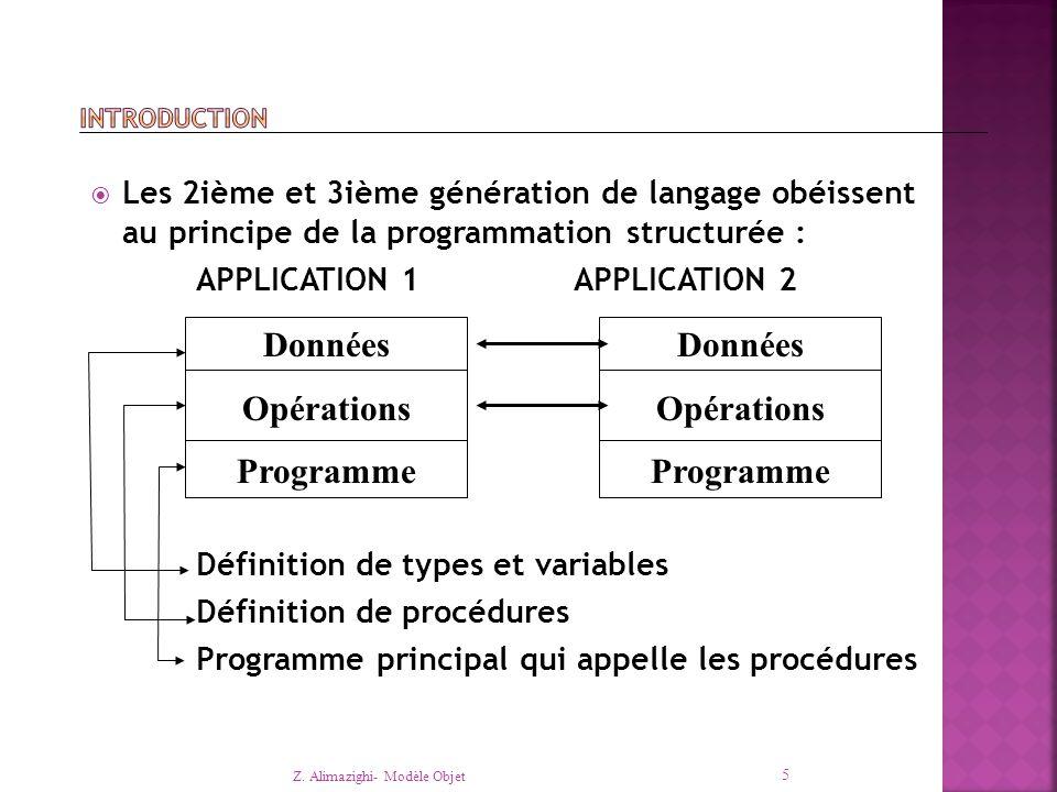 Données Opérations Programme Données Opérations Programme