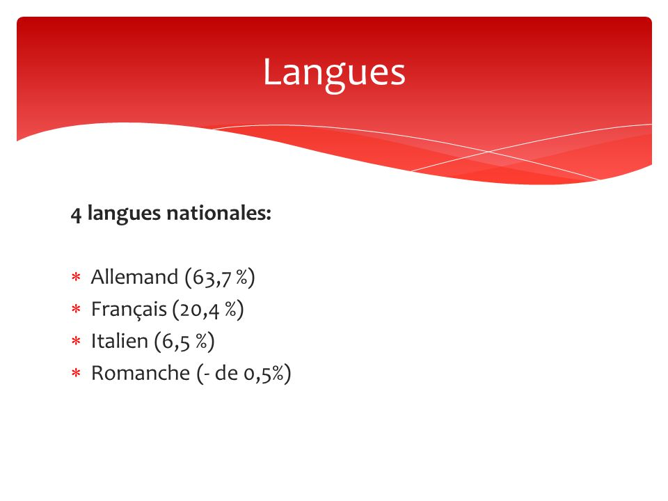 Langues 4 langues nationales: Allemand (63,7 %) Français (20,4 %)