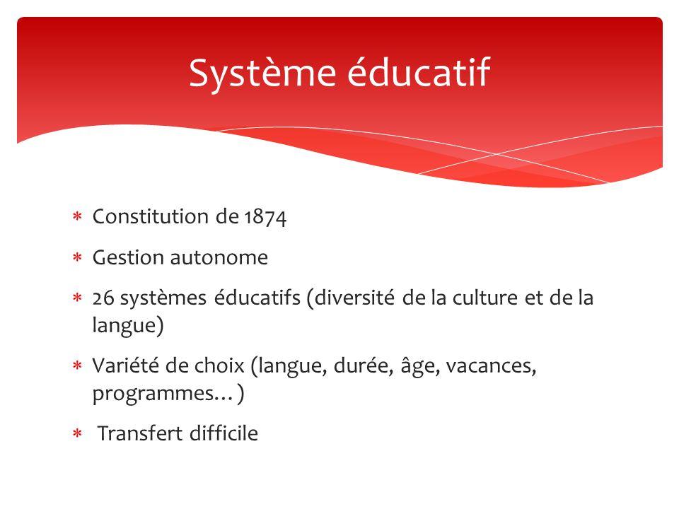 Système éducatif Constitution de 1874 Gestion autonome