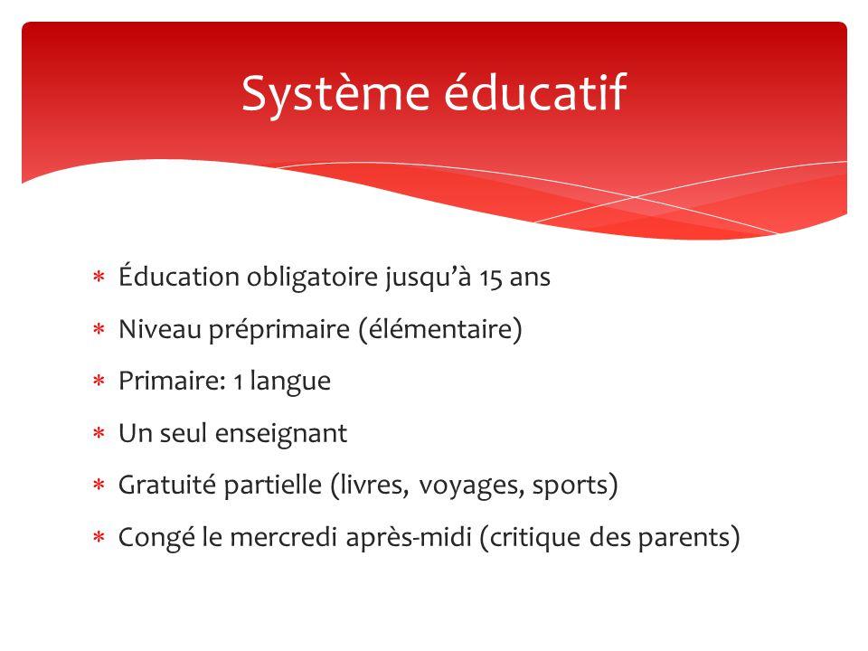 Système éducatif Éducation obligatoire jusqu'à 15 ans