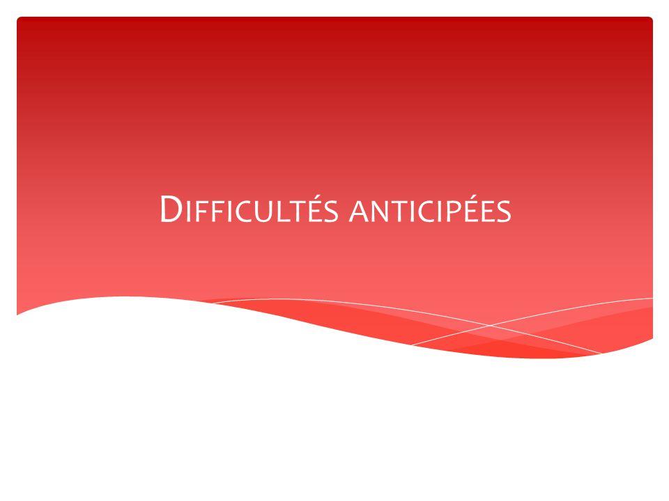 Difficultés anticipées