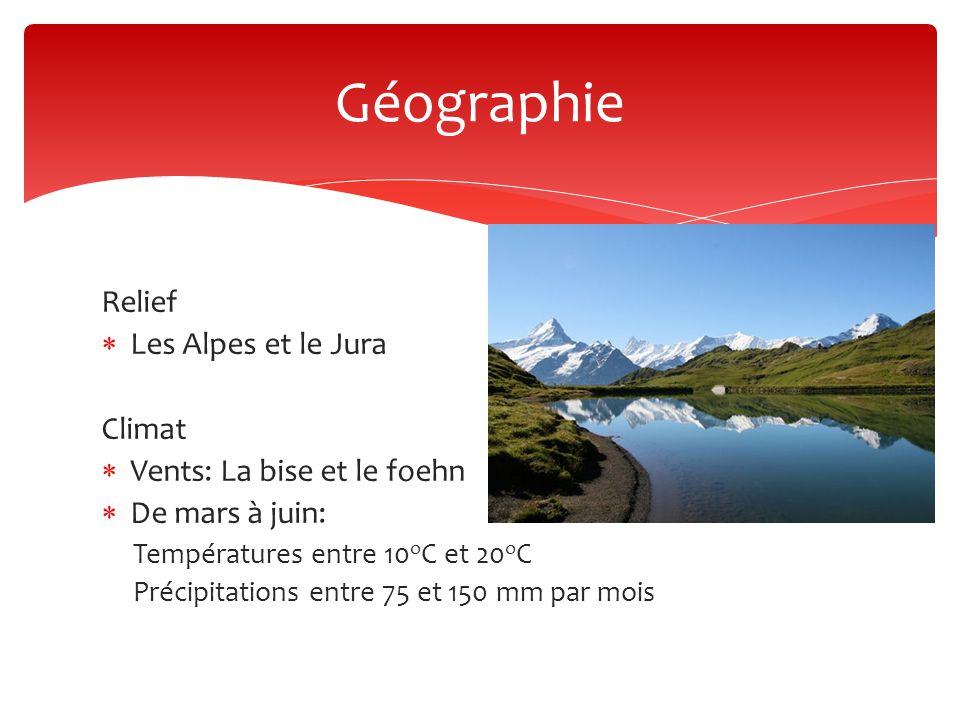 Géographie Relief Les Alpes et le Jura Climat