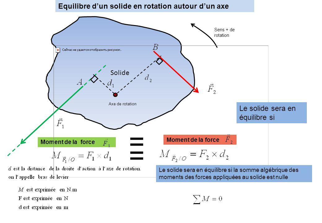 = = Equilibre d'un solide en rotation autour d'un axe Solide
