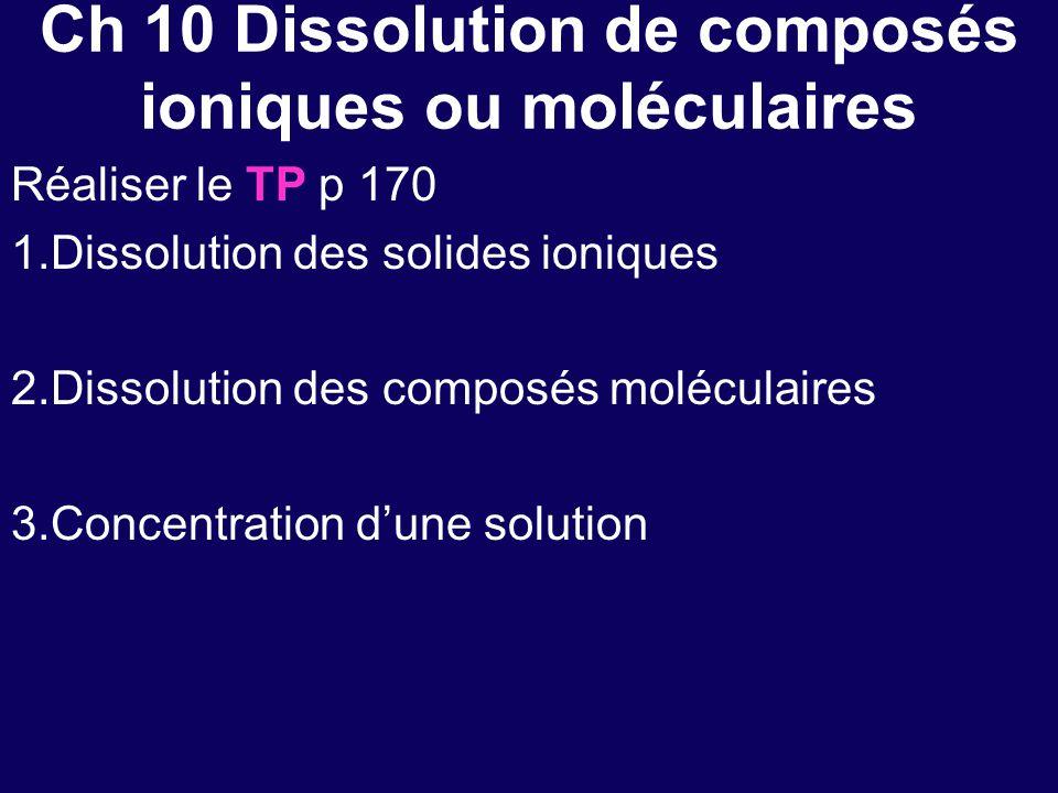 Ch 10 Dissolution de composés ioniques ou moléculaires