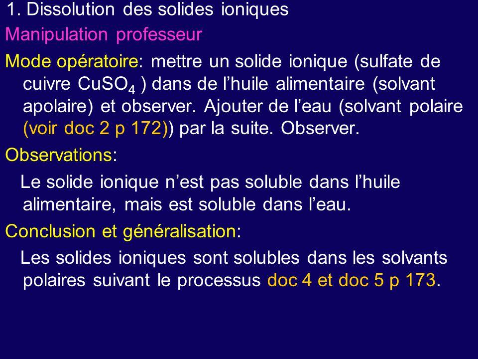 1. Dissolution des solides ioniques
