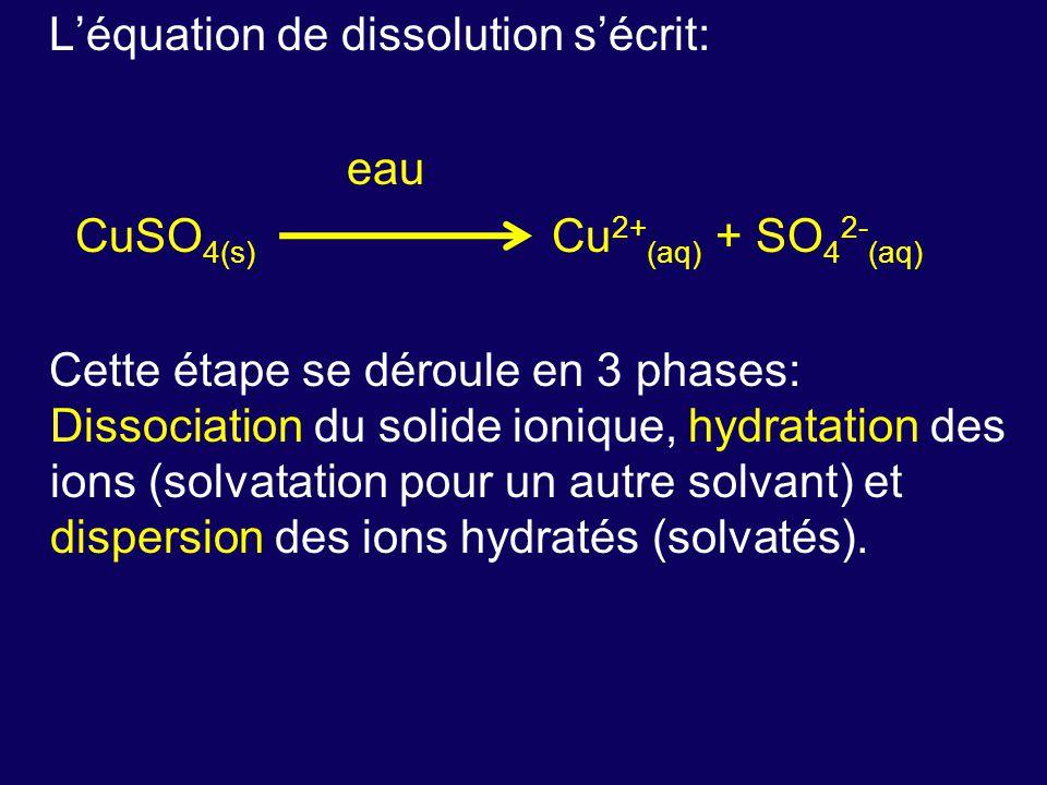 L'équation de dissolution s'écrit: eau CuSO4(s) Cu2+(aq) + SO42-(aq) Cette étape se déroule en 3 phases: Dissociation du solide ionique, hydratation des ions (solvatation pour un autre solvant) et dispersion des ions hydratés (solvatés).