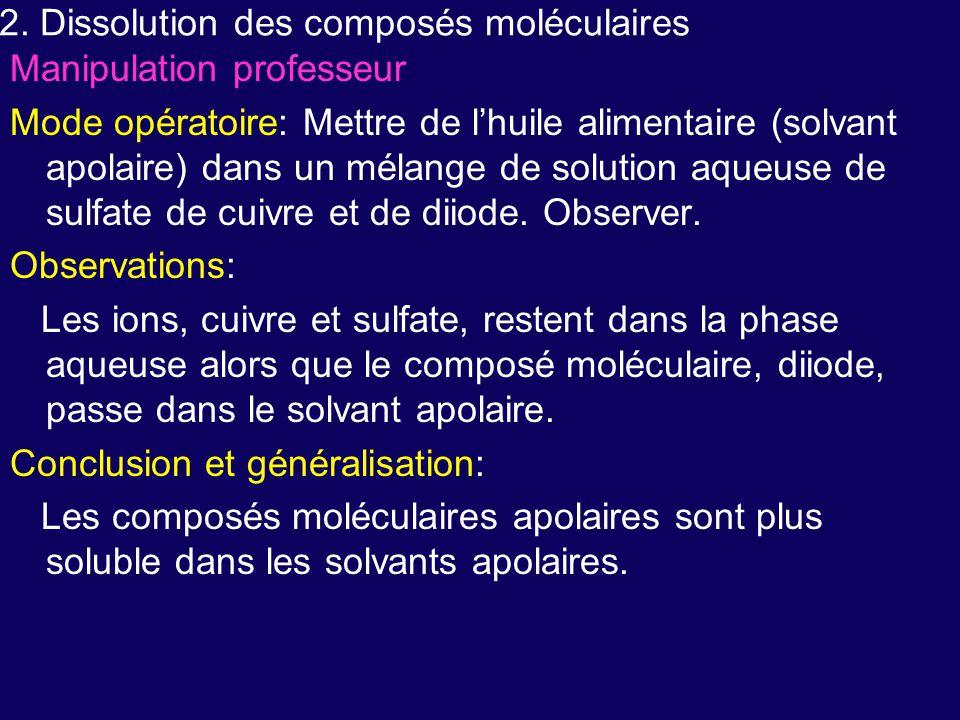 2. Dissolution des composés moléculaires