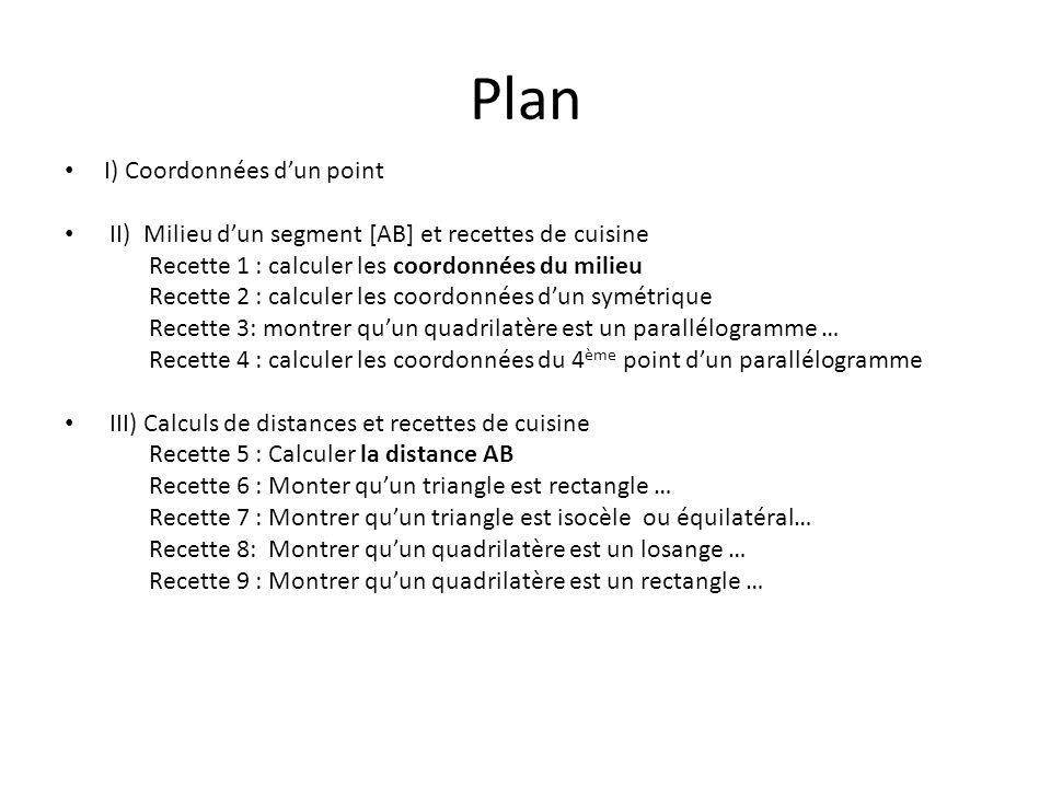 Plan I) Coordonnées d'un point