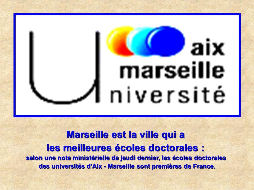 Marseille est la ville qui a les meilleures écoles doctorales :