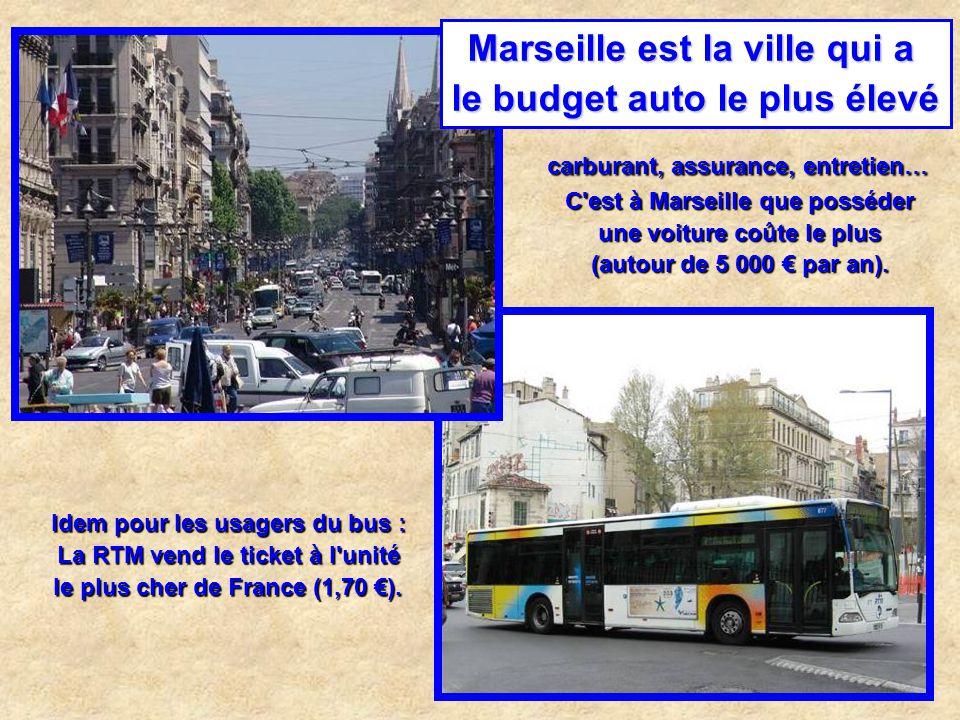 Marseille est la ville qui a le budget auto le plus élevé