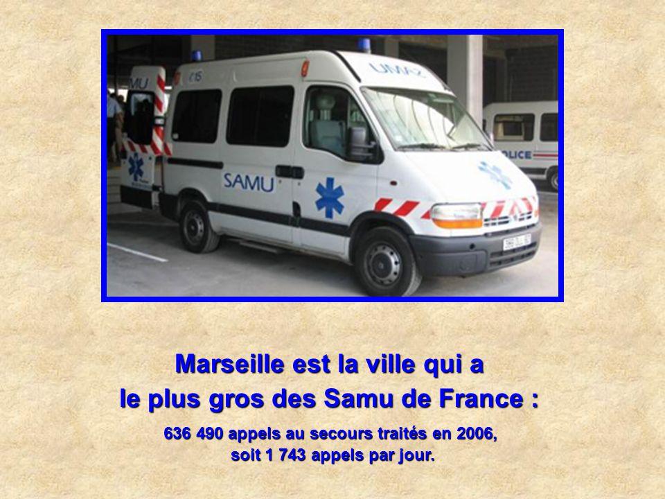 Marseille est la ville qui a le plus gros des Samu de France :