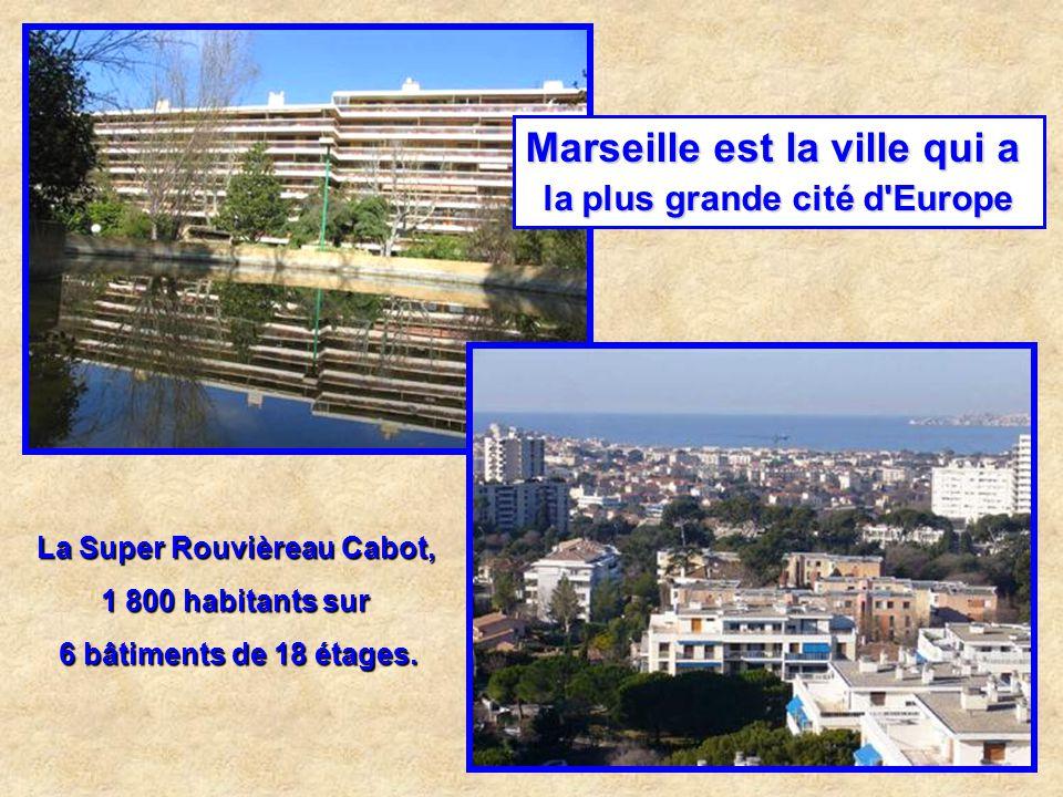 Marseille est la ville qui a