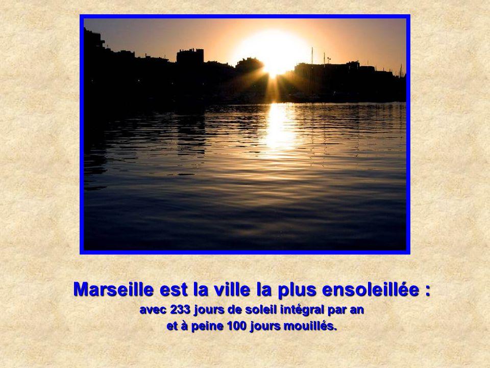 Marseille est la ville la plus ensoleillée :